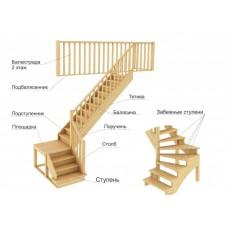 Лестничные элементы